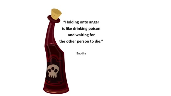 holding onto anger